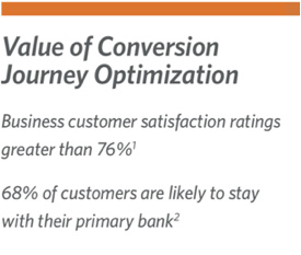 Twelve FAQs About Successful Digital Banking Conversions