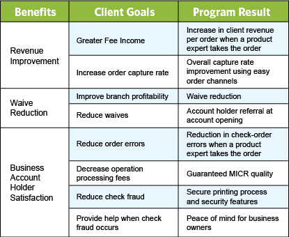 managed program-benefits-chart